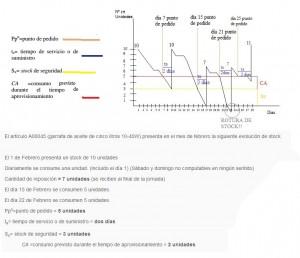 Solución ejercicio 1 T5-3