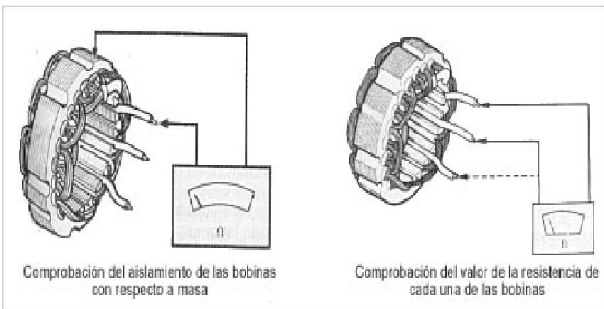comprobaciones en las distintas piezas del alternador