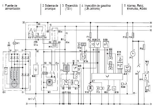 sensor inductvo 1