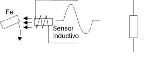 sensor inductvo 3