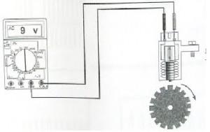 sensor inductvo 5