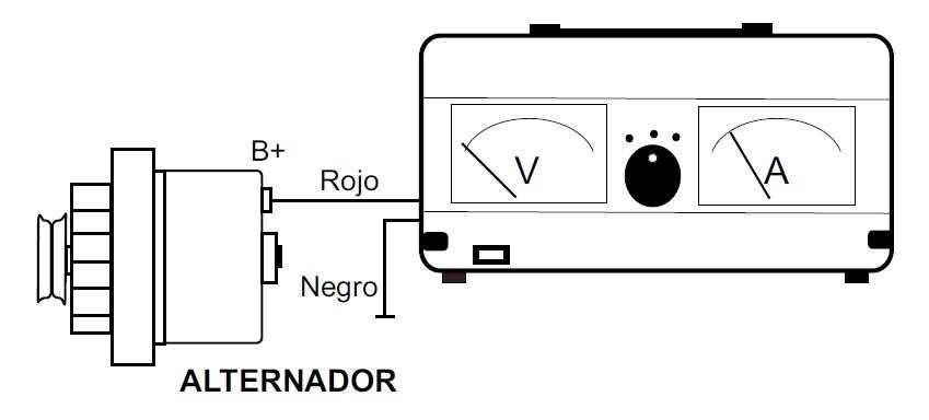 medida de la corriente de carga con voltiamperimetro