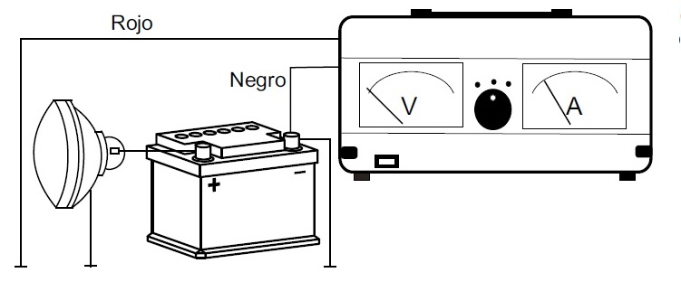 medida de buena masa con el voltiamperimetro