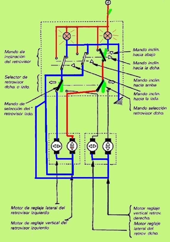 esquema retrovisor I hacia abajo