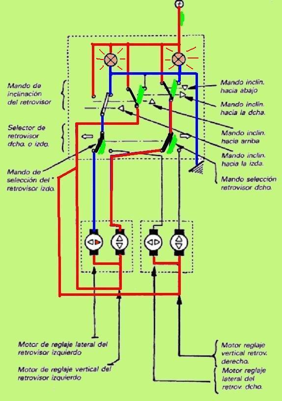 esquema retrovisor I inclinacion derecha