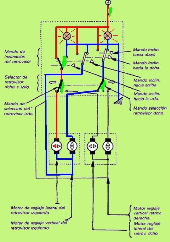 esquema retrovisor I inclinacion izquierda