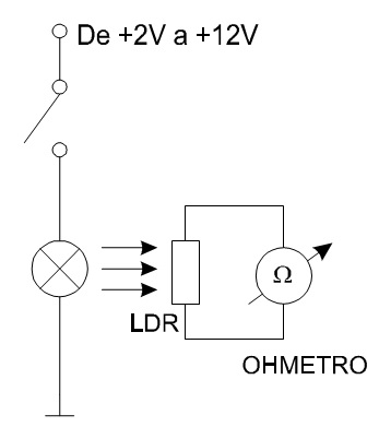LDR 2
