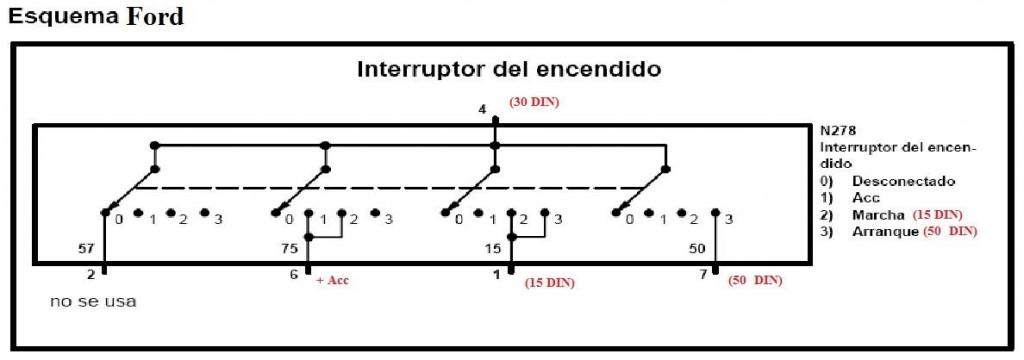 interuptor de encendido