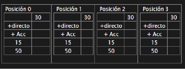 interuptor de encendido 3
