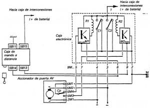 circuito 2