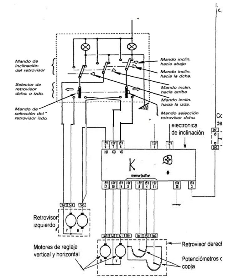 Espejos retrovisores eléctricos. Circuito espejos