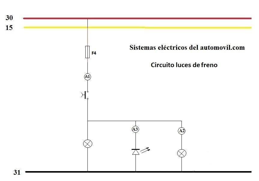 circuito de luces de freno