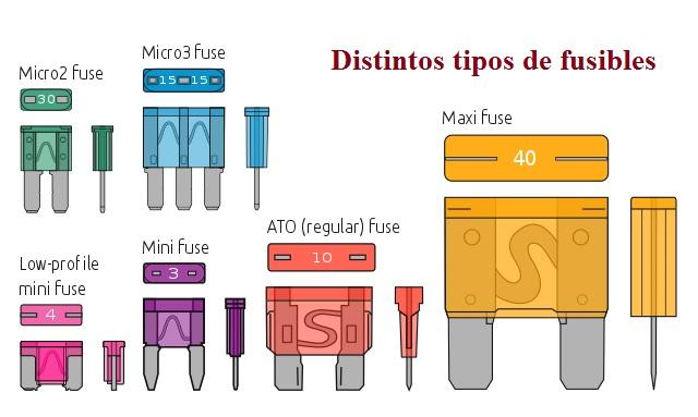Maxi fusible Mini fusible micro fusible