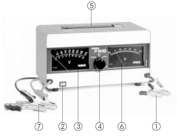 elementos del voltiamperímetro automotriz