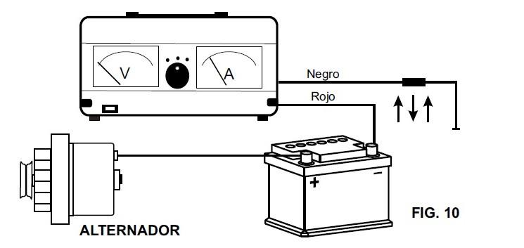 voltiamperímetro automotriz medida de la compensación con el voltiamperimero