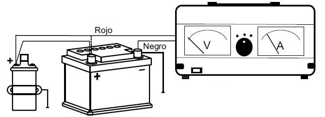 medida de interrupción de corriente en la instalación eléctrica del automóvil
