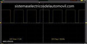 las utilidades del pulso PWM aplicado al alumbrado de señalización