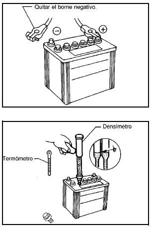 Densímetro. Cómo utilizarlo