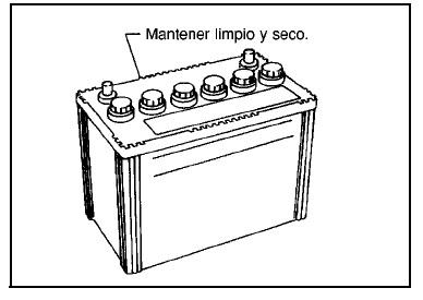 Mantener limpia y seca la tapa superior de la batería antes de usar el densímetro